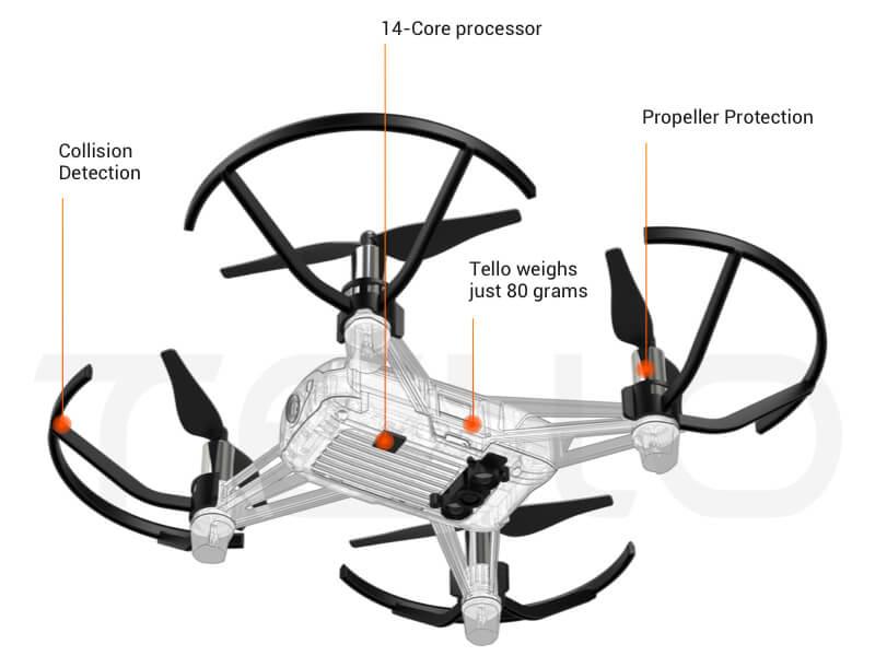 tello_schema_drone